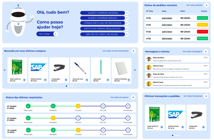 SAP UX sample